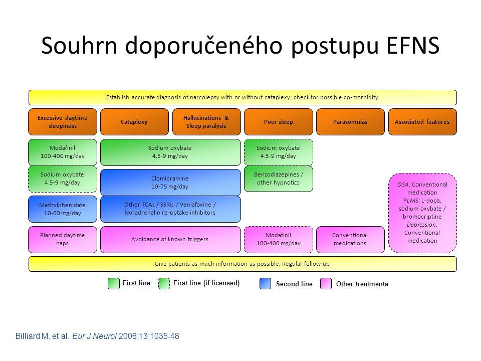 Souhrn doporučeného postupu EFNS