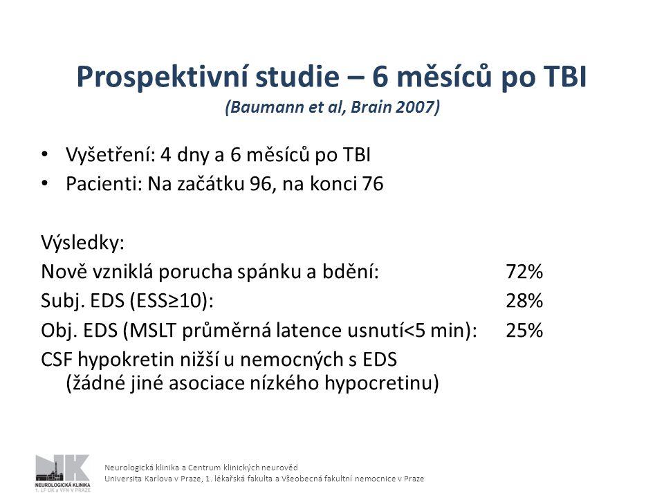 Prospektivní studie – 6 měsíců po TBI (Baumann et al, Brain 2007)
