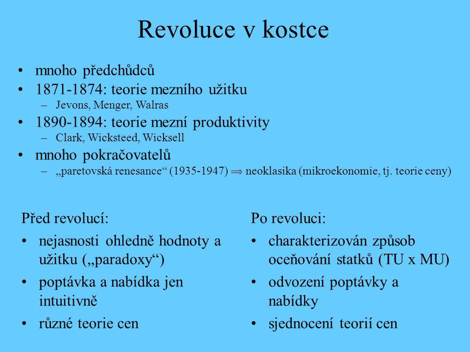 Revoluce v kostce mnoho předchůdců 1871-1874: teorie mezního užitku