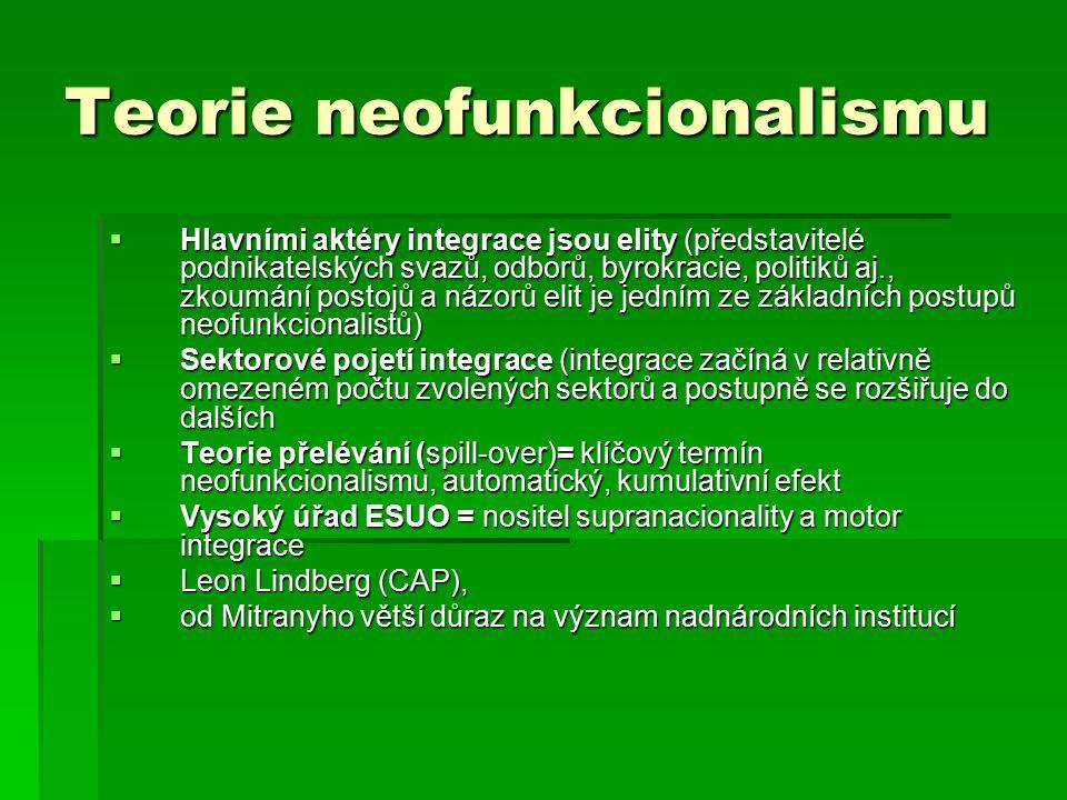 Teorie neofunkcionalismu