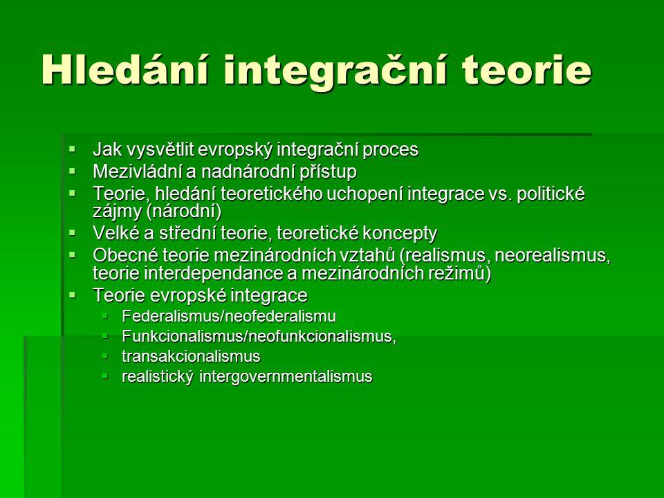 Hledání integrační teorie