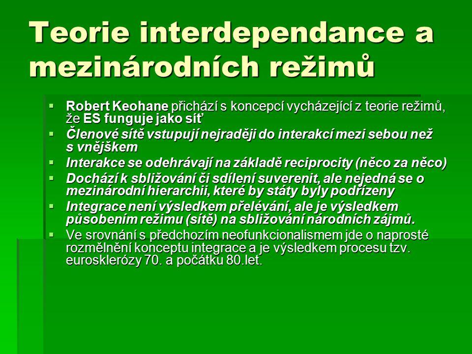 Teorie interdependance a mezinárodních režimů