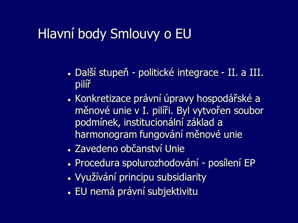 Hlavní body Smlouvy o EU