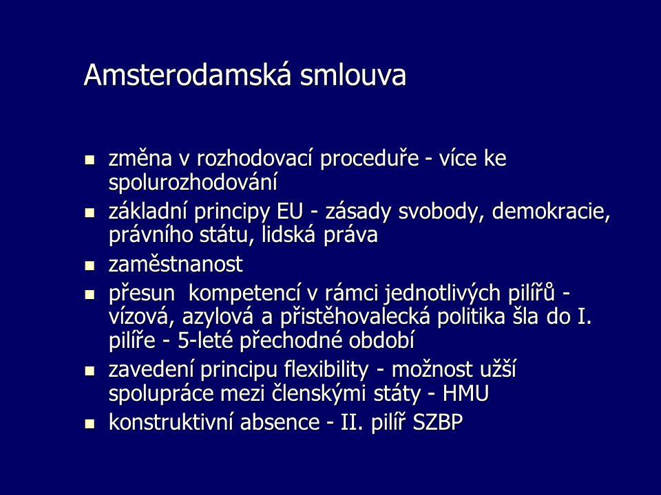 Amsterodamská smlouva