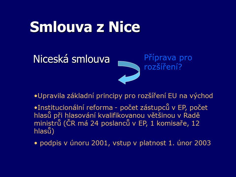 Smlouva z Nice Niceská smlouva Příprava pro rozšíření