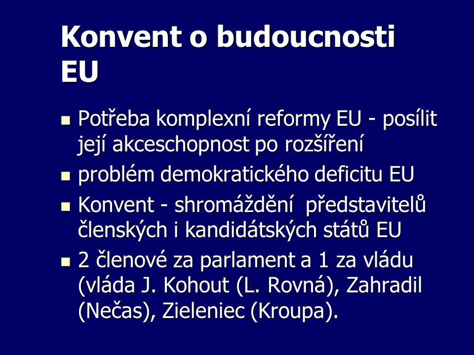 Konvent o budoucnosti EU