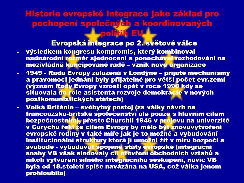 Evropská integrace po 2. světové válce