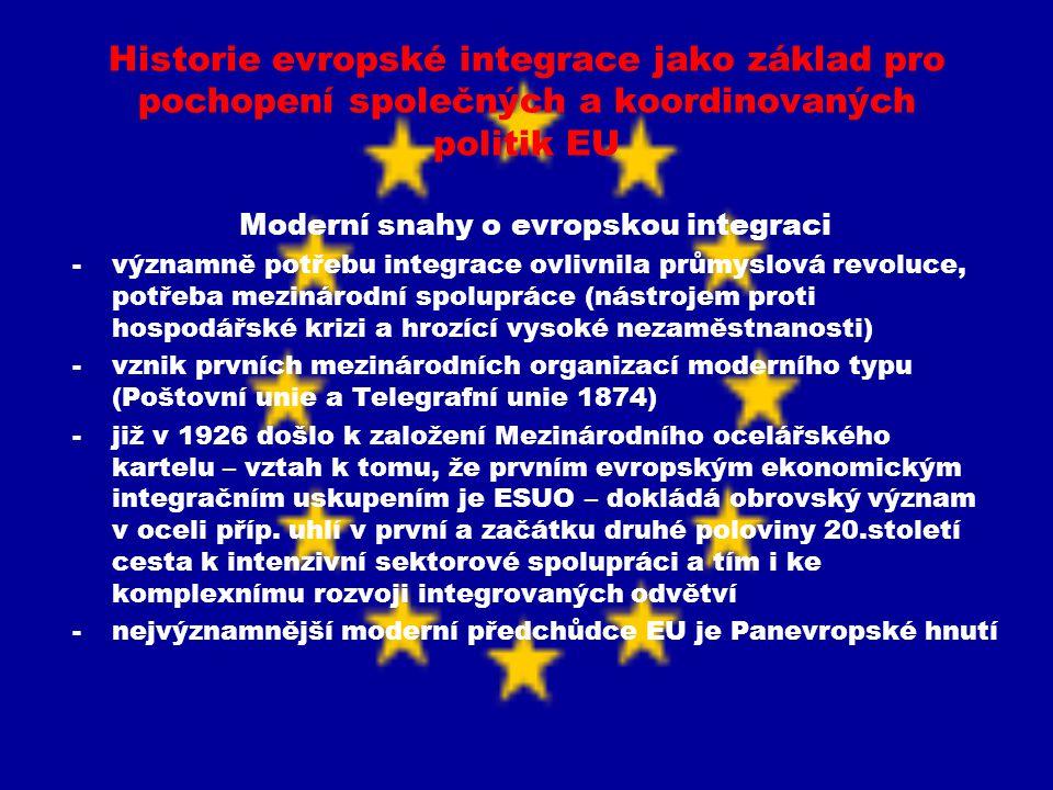 Moderní snahy o evropskou integraci