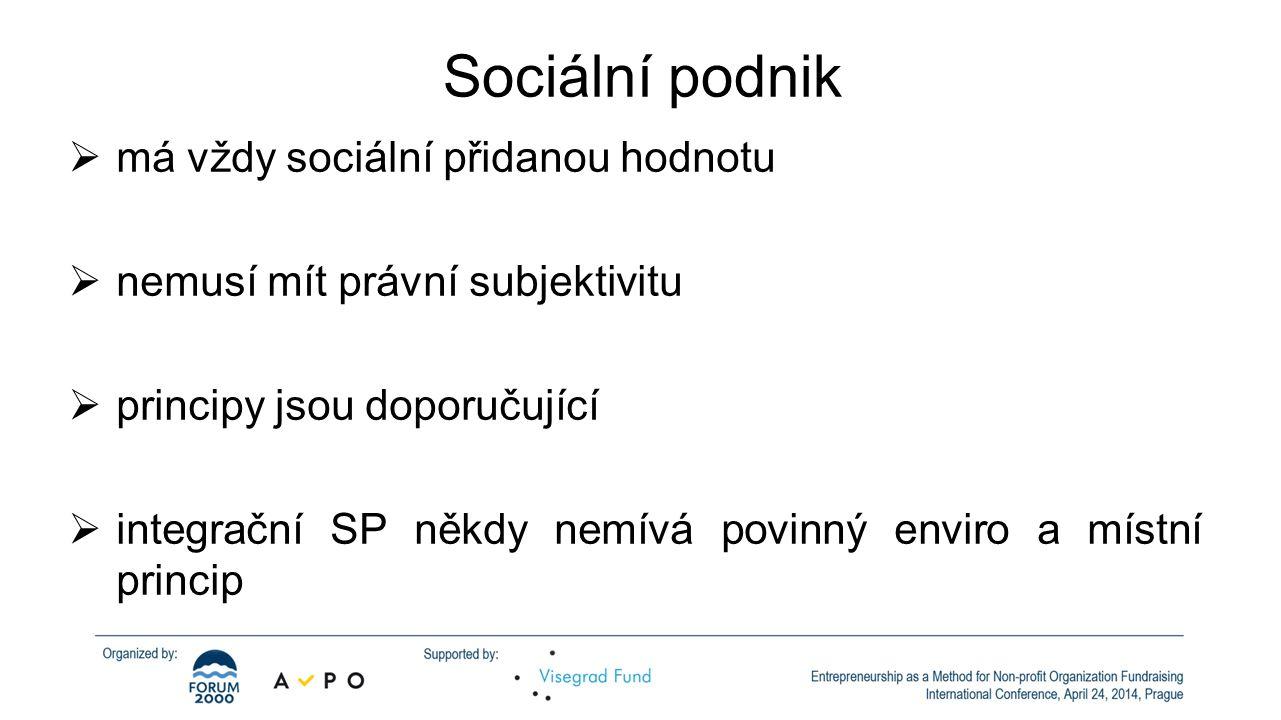 Sociální podnik má vždy sociální přidanou hodnotu