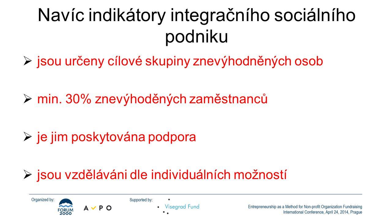 Navíc indikátory integračního sociálního podniku