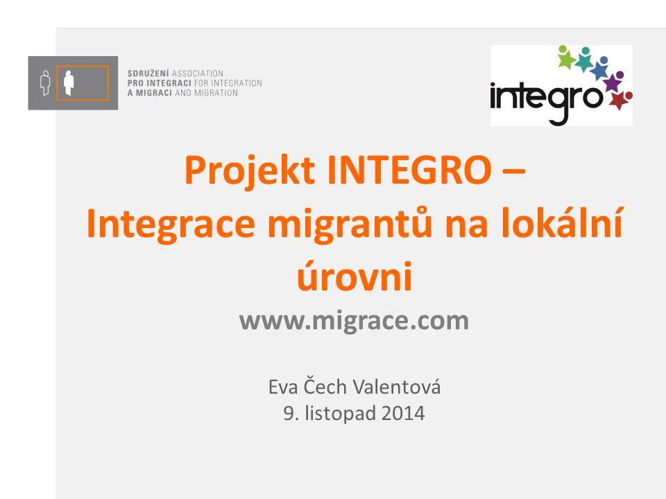 Integrace migrantů na lokální úrovni