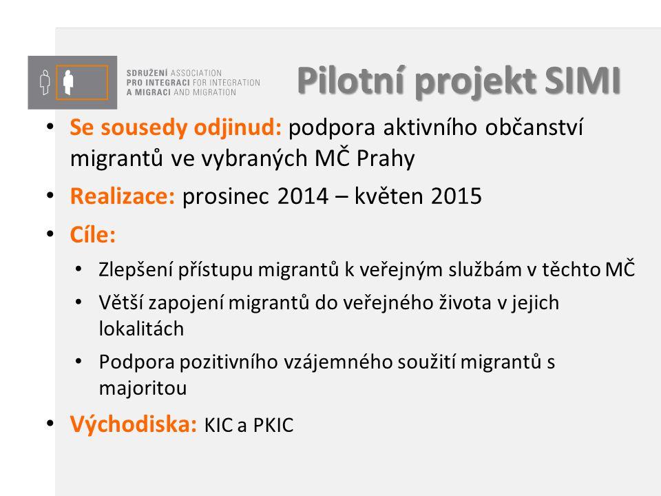 Pilotní projekt SIMI Se sousedy odjinud: podpora aktivního občanství migrantů ve vybraných MČ Prahy.
