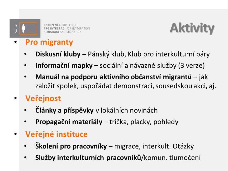 Aktivity Pro migranty Veřejnost Veřejné instituce
