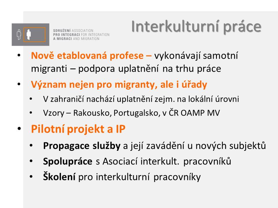 Interkulturní práce Pilotní projekt a IP