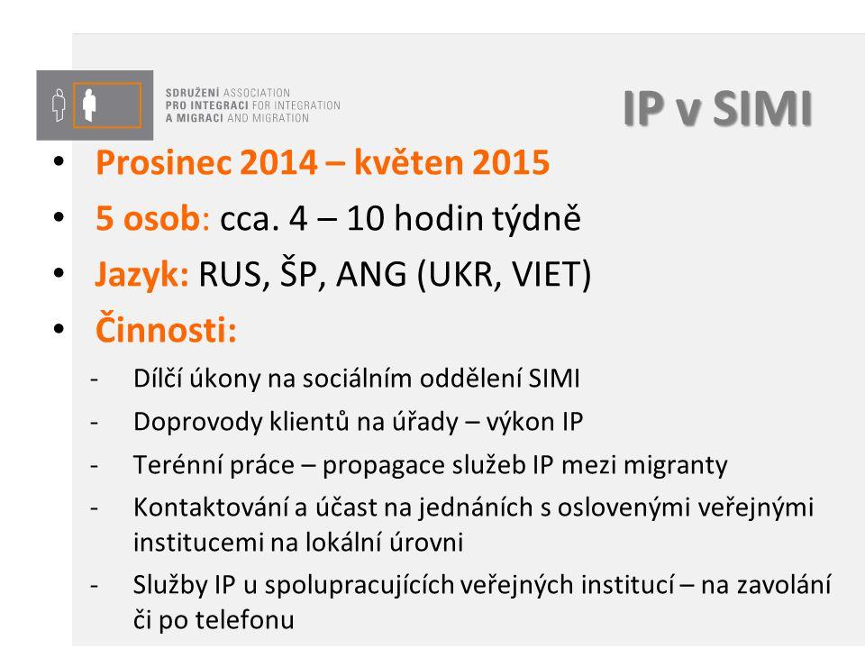 IP v SIMI Prosinec 2014 – květen 2015 5 osob: cca. 4 – 10 hodin týdně