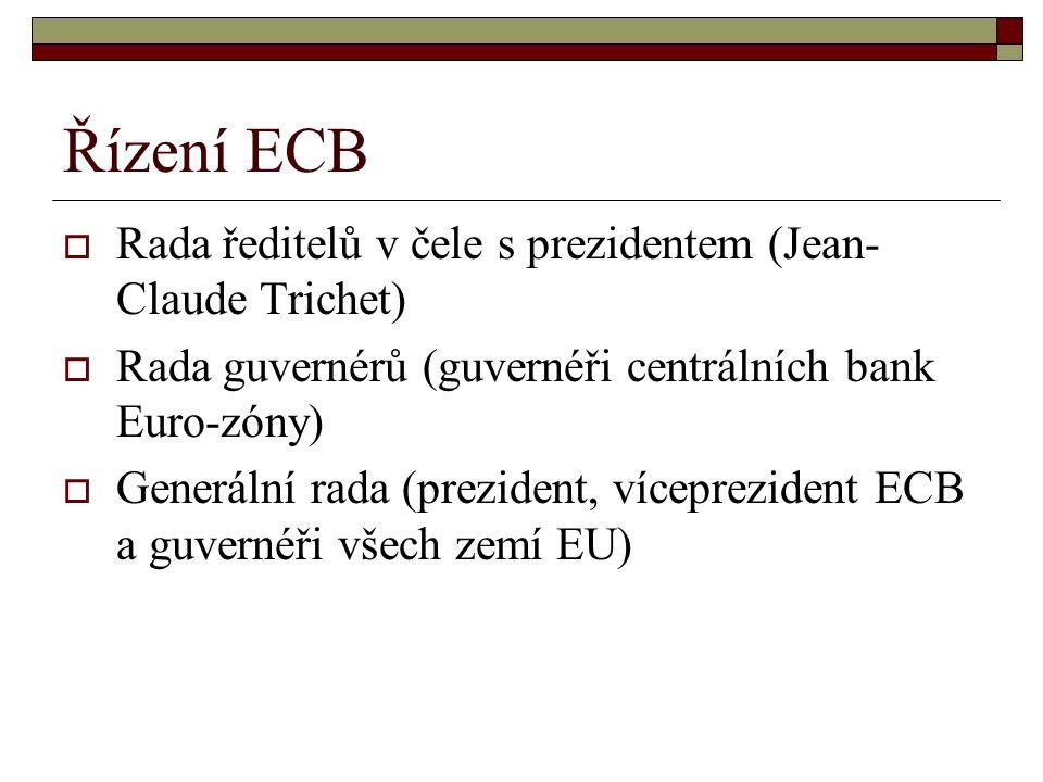 Řízení ECB Rada ředitelů v čele s prezidentem (Jean-Claude Trichet)