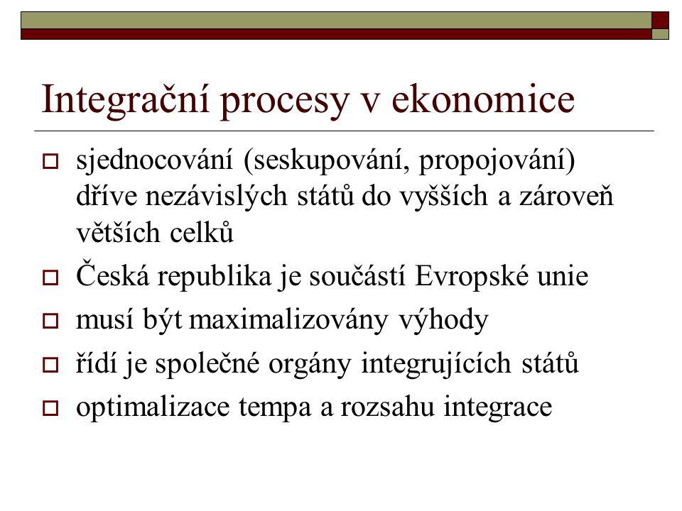 Integrační procesy v ekonomice