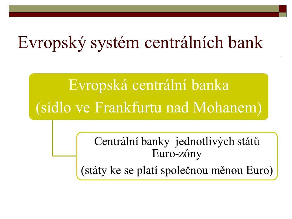 Evropský systém centrálních bank