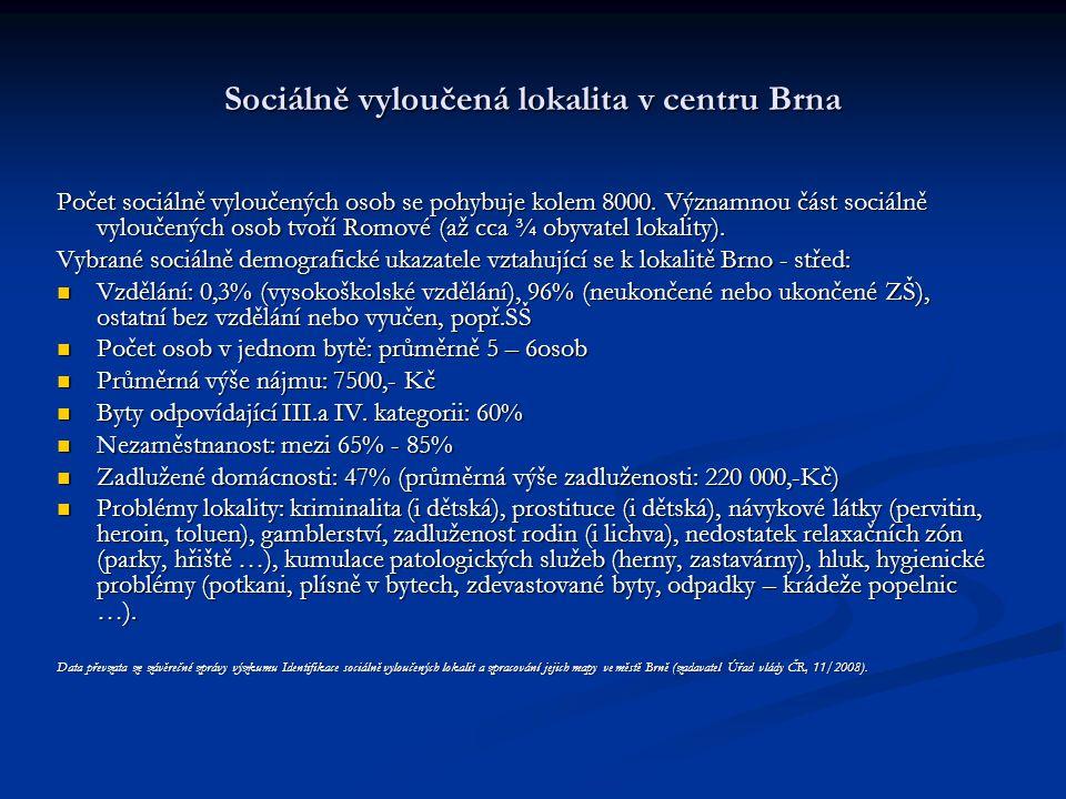 Sociálně vyloučená lokalita v centru Brna