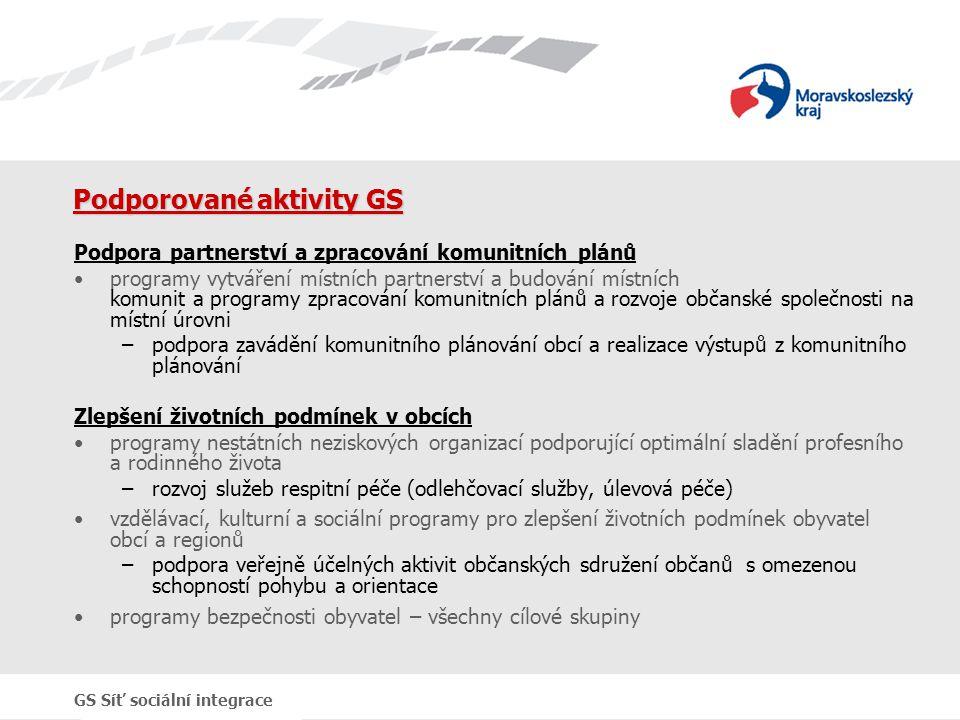 Podporované aktivity GS
