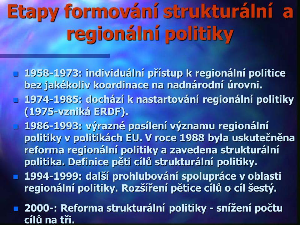 Etapy formování strukturální a regionální politiky