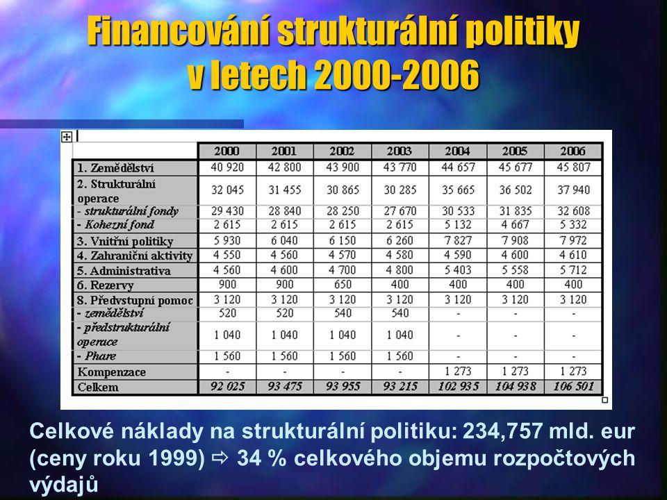Financování strukturální politiky v letech 2000-2006