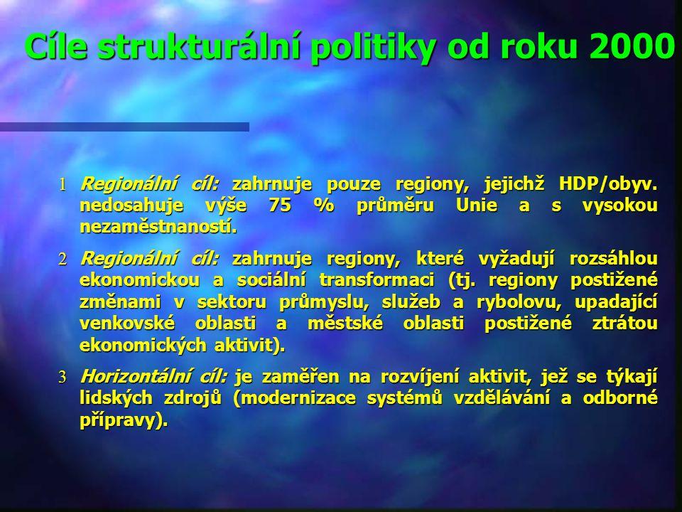 Cíle strukturální politiky od roku 2000
