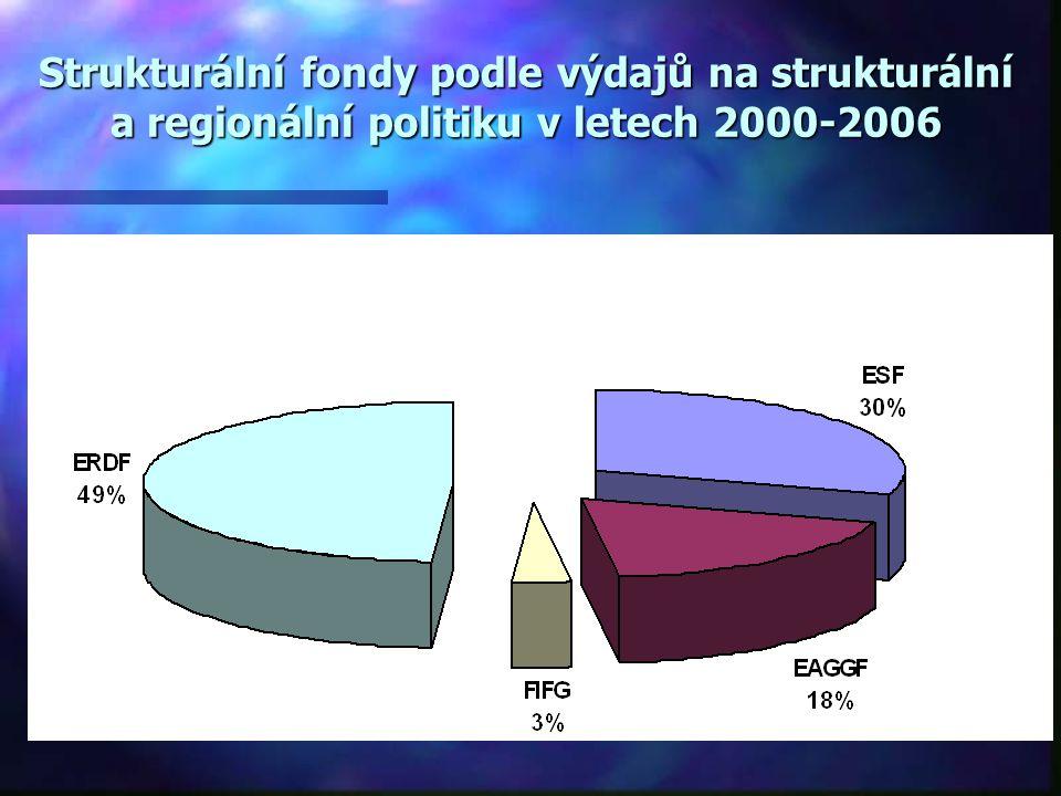 Strukturální fondy podle výdajů na strukturální a regionální politiku v letech 2000-2006