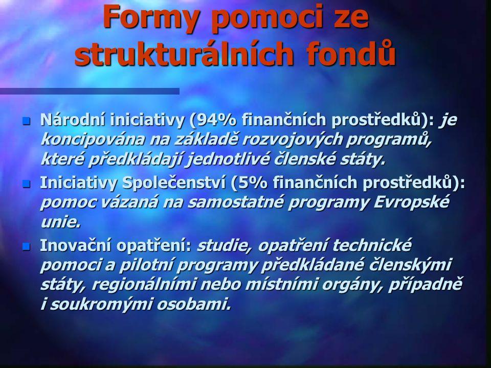 Formy pomoci ze strukturálních fondů