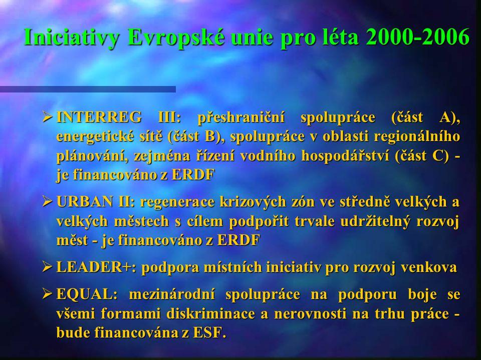 Iniciativy Evropské unie pro léta 2000-2006