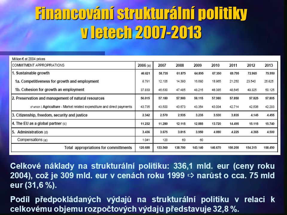 Financování strukturální politiky v letech 2007-2013
