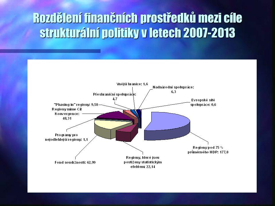 Rozdělení finančních prostředků mezi cíle strukturální politiky v letech 2007-2013