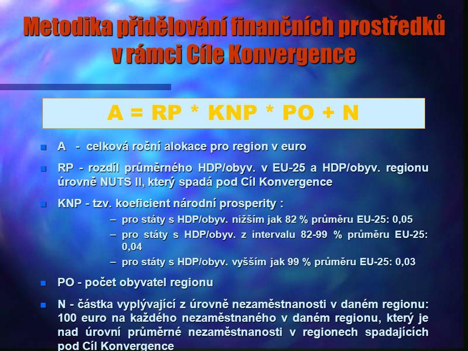 Metodika přidělování finančních prostředků v rámci Cíle Konvergence