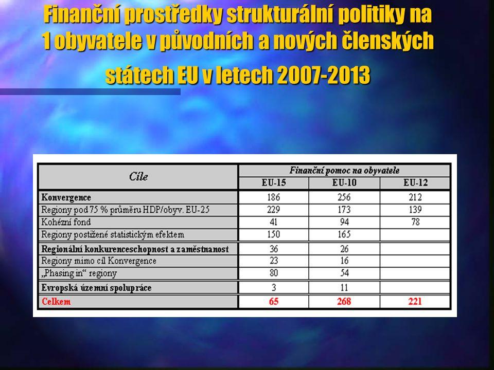 Finanční prostředky strukturální politiky na 1 obyvatele v původních a nových členských státech EU v letech 2007-2013