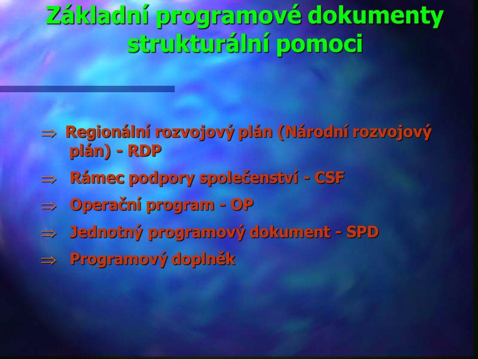 Základní programové dokumenty strukturální pomoci