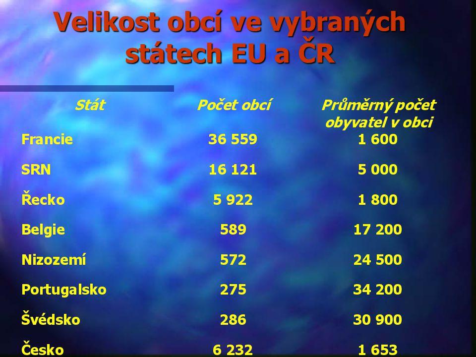 Velikost obcí ve vybraných státech EU a ČR