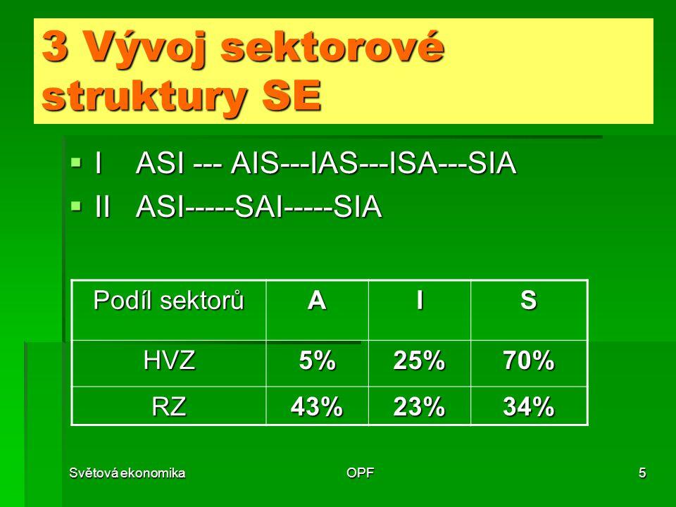 3 Vývoj sektorové struktury SE