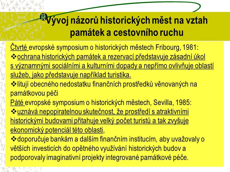 Vývoj názorů historických měst na vztah památek a cestovního ruchu