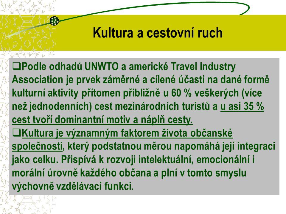 Kultura a cestovní ruch