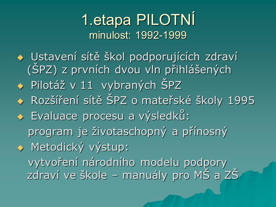 1.etapa PILOTNÍ minulost: 1992-1999
