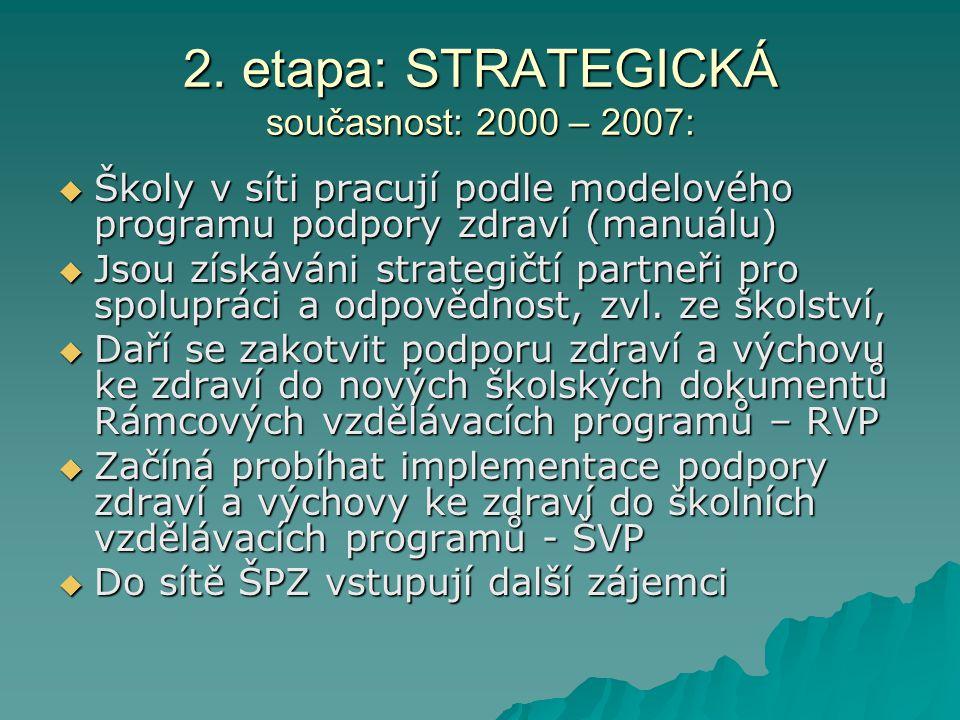 2. etapa: STRATEGICKÁ současnost: 2000 – 2007: