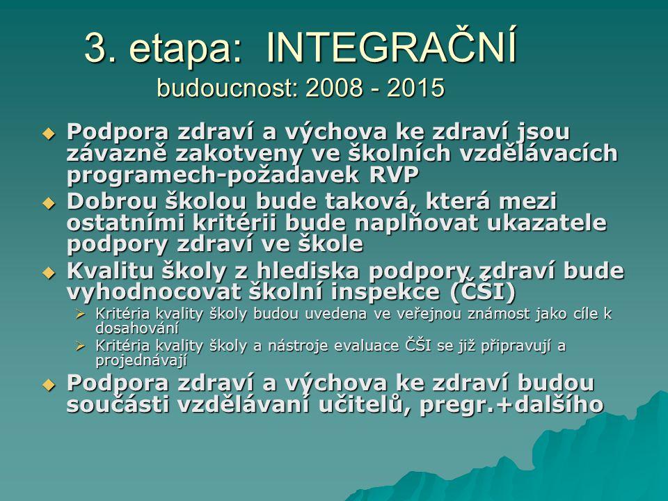 3. etapa: INTEGRAČNÍ budoucnost: 2008 - 2015