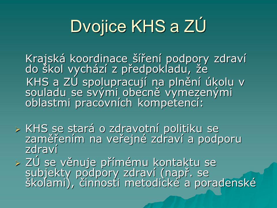 Dvojice KHS a ZÚ Krajská koordinace šíření podpory zdraví do škol vychází z předpokladu, že.