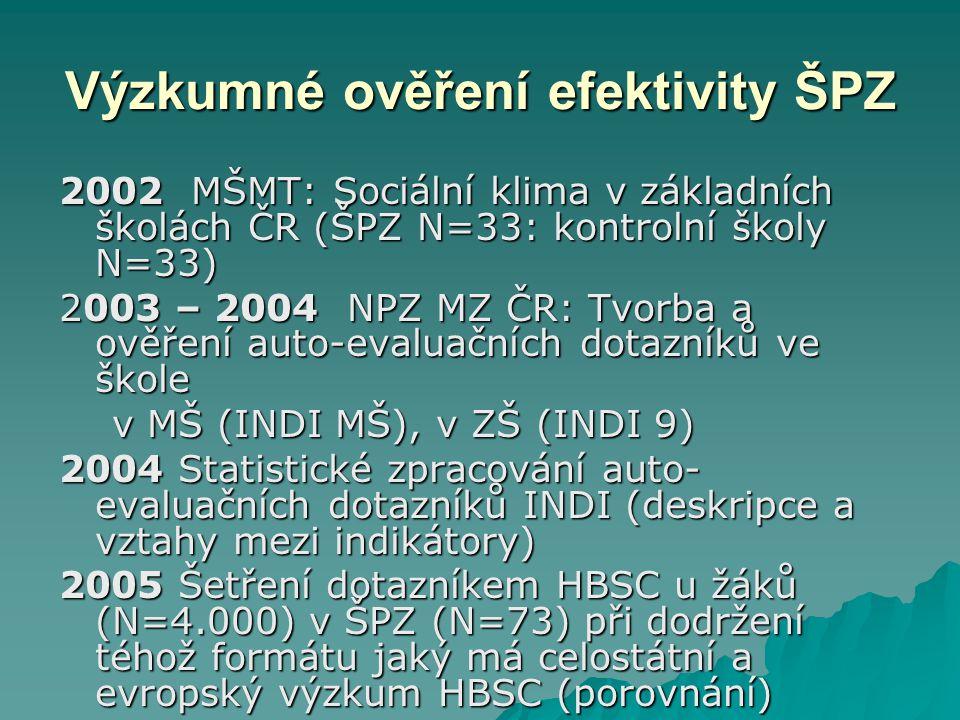 Výzkumné ověření efektivity ŠPZ