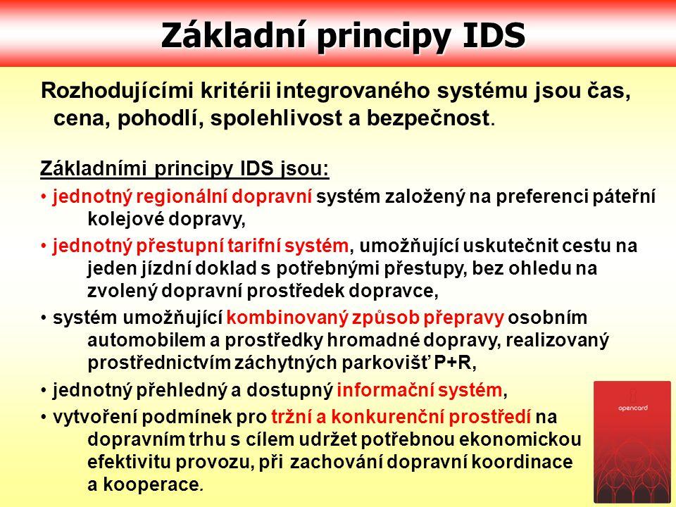 Základní principy IDS Rozhodujícími kritérii integrovaného systému jsou čas, cena, pohodlí, spolehlivost a bezpečnost.