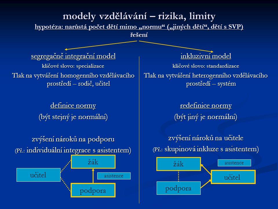 """modely vzdělávání – rizika, limity hypotéza: narůstá počet dětí mimo """"normu (""""jiných dětí , dětí s SVP) řešení"""