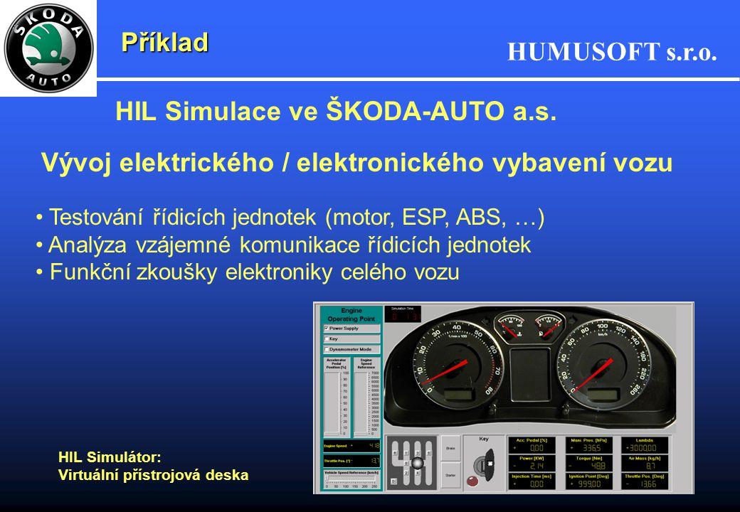 HIL Simulace ve ŠKODA-AUTO a.s.