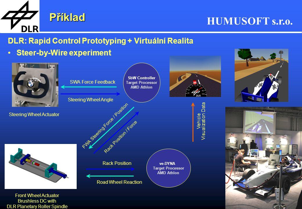 Příklad DLR: Rapid Control Prototyping + Virtuální Realita