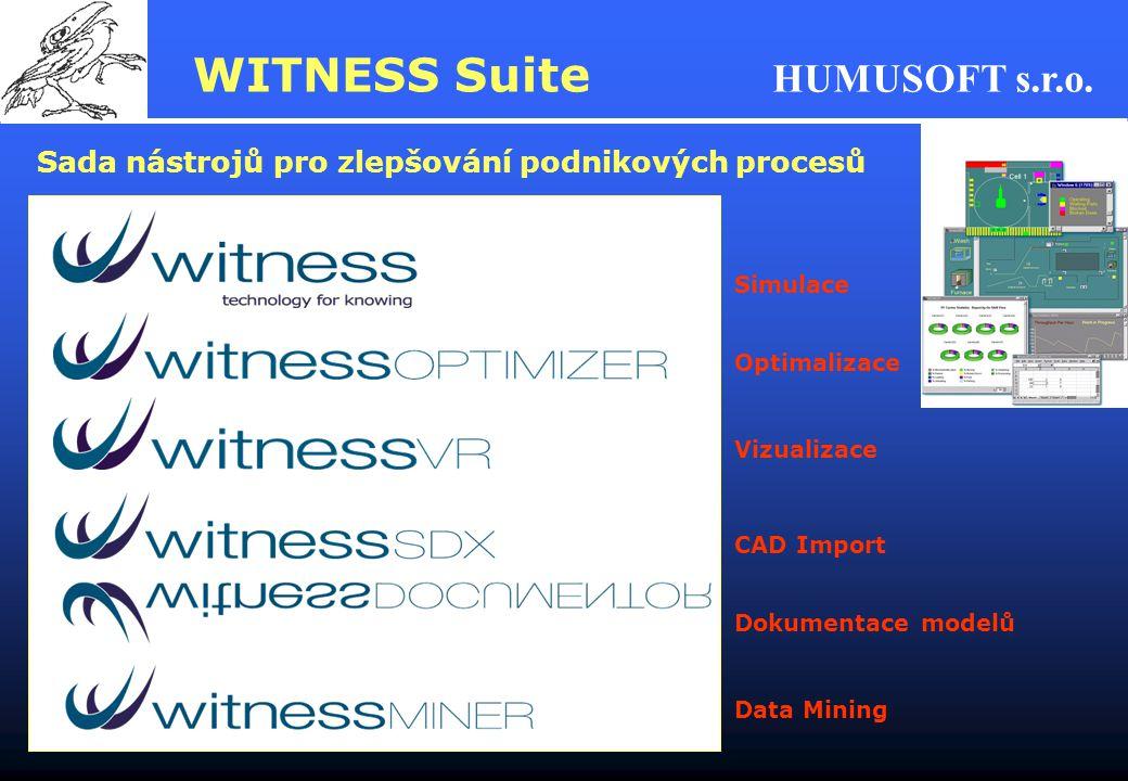 WITNESS Suite Sada nástrojů pro zlepšování podnikových procesů
