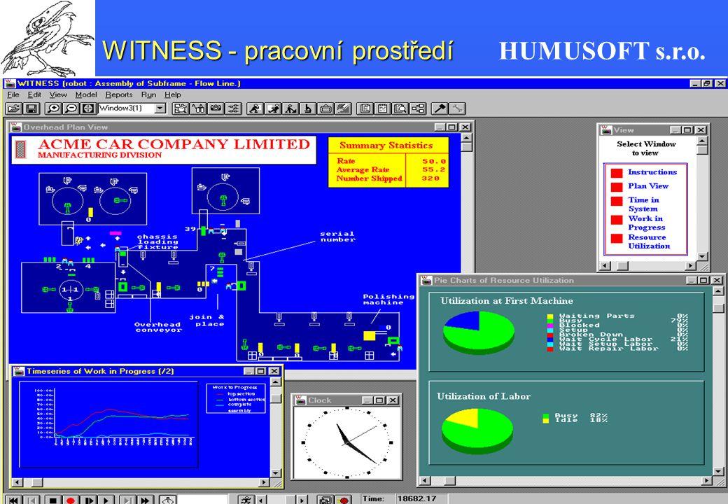 WITNESS - pracovní prostředí